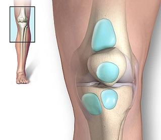 dacă există durere în articulația piciorului