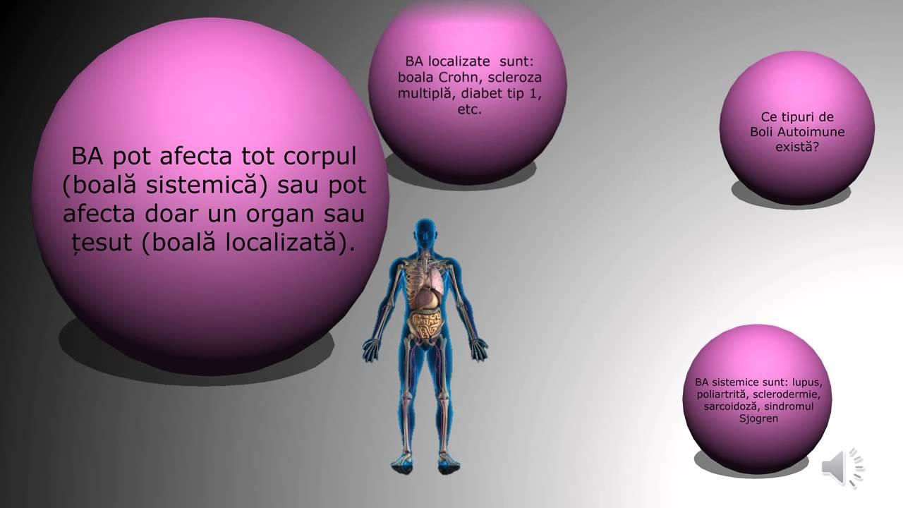 Comprimați dimexidul cu lidocaină în artrita