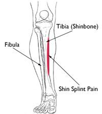 alergarea durerii la gleznă oase musculare dureri articulare