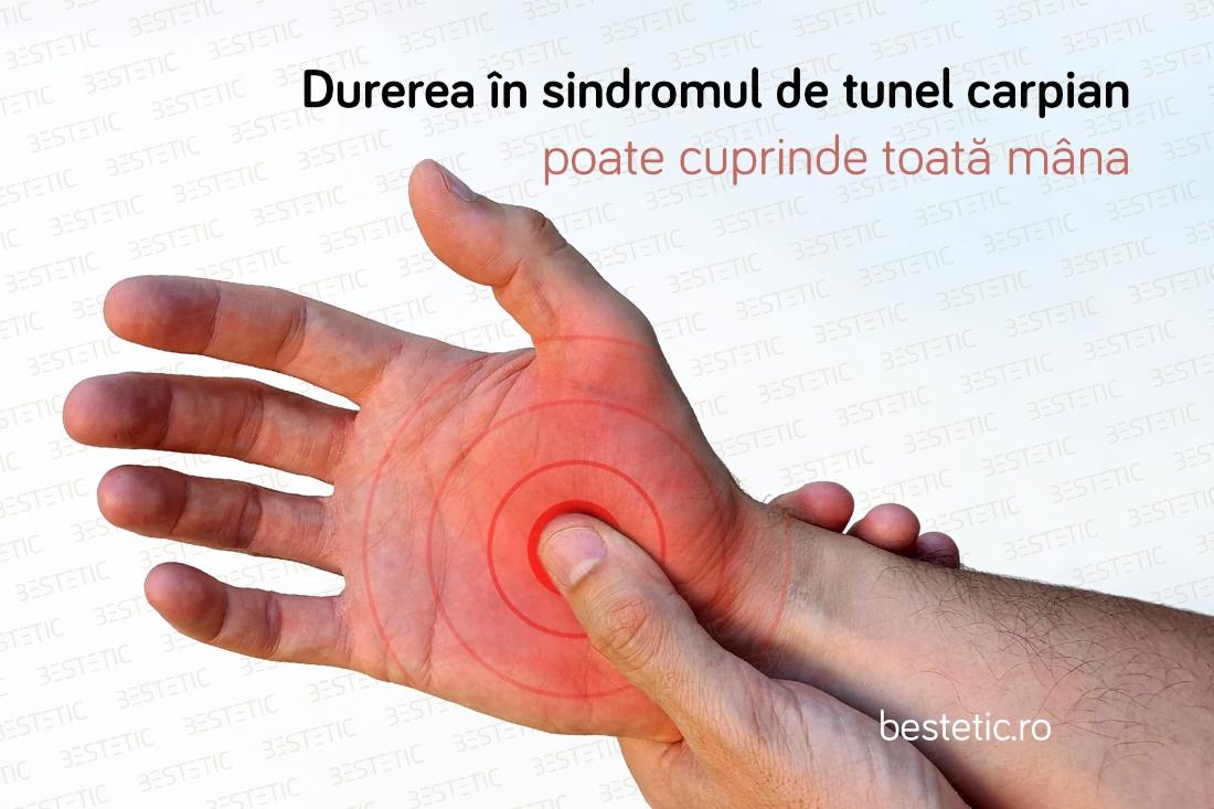 durere policlinică în articulațiile degetelor