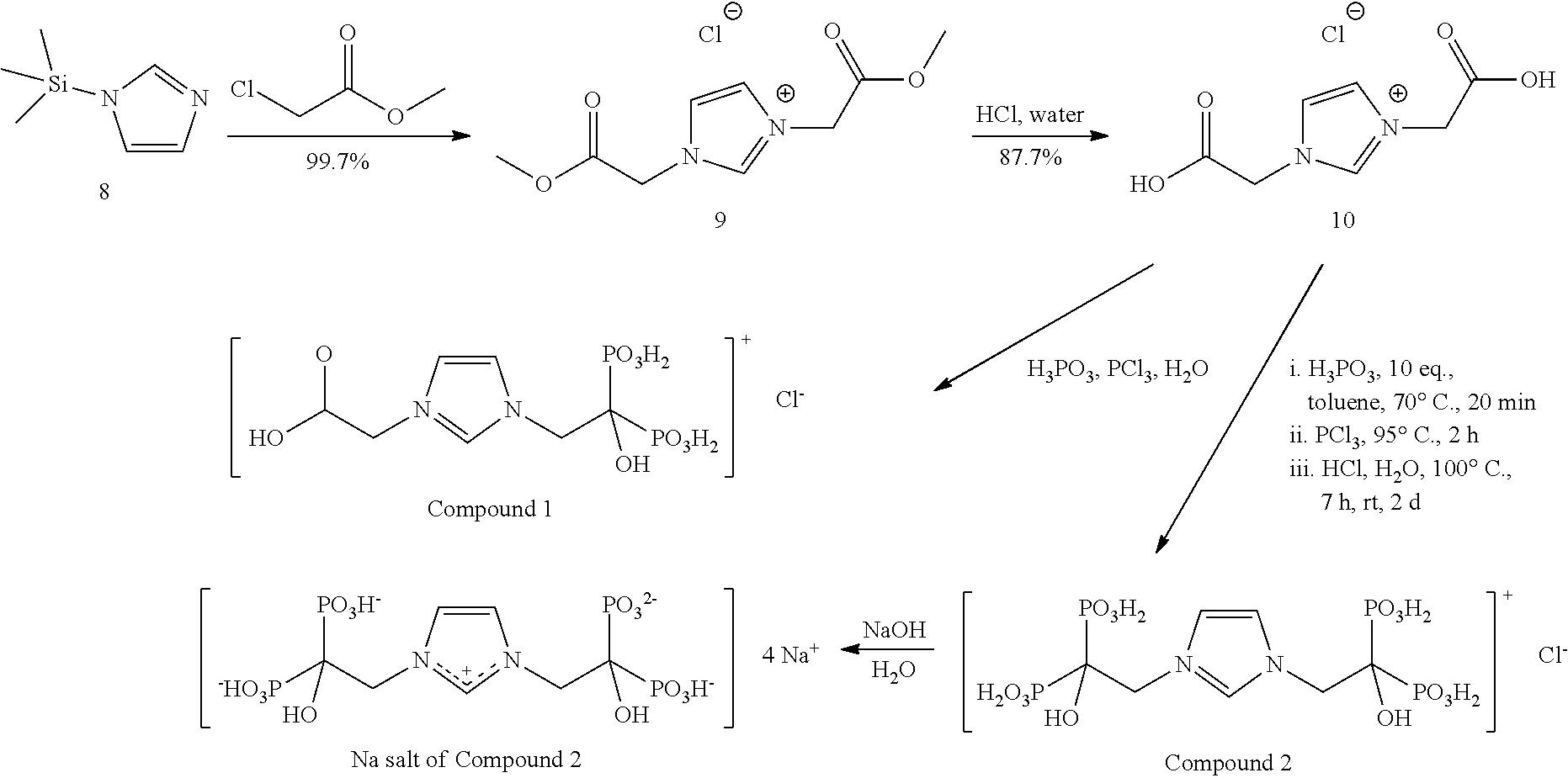 aclast medicament articular