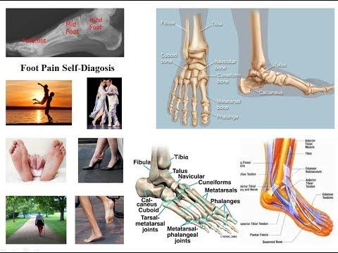dureri articulare simptome de umăr
