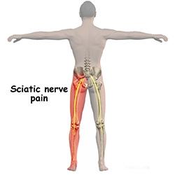 piciorul doare în articulație și este amorțit