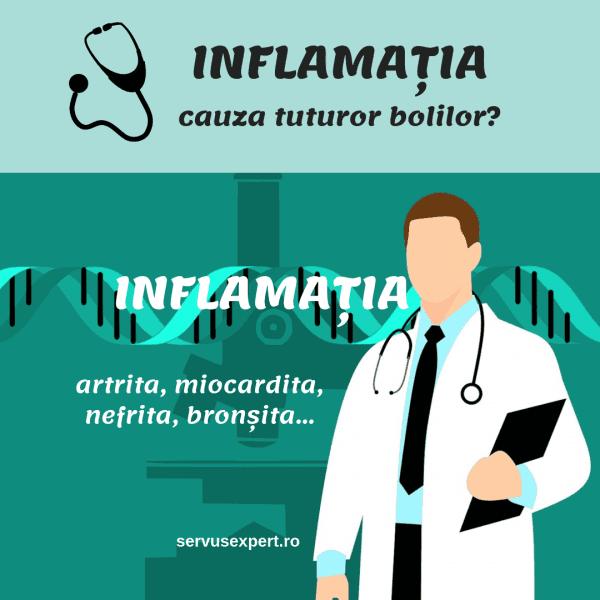 semne de inflamație a șoldului la femei autocorectarea bolilor articulațiilor și coloanei vertebrale
