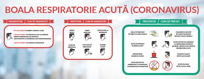 tratamentul AINS de artroză deformantă Arcoxia pentru artroza articulației șoldului
